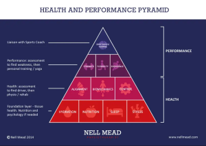 Nell Mead Physiotherpaist